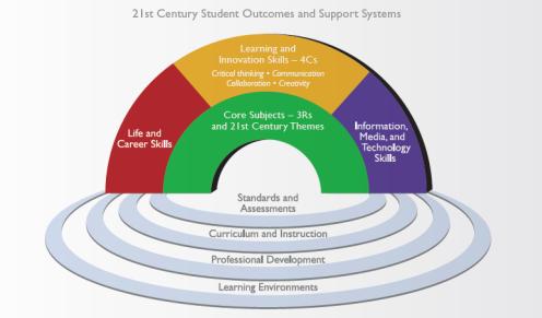 classroom_future